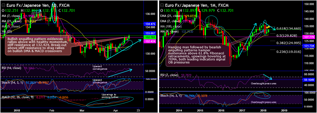 2018-4-13-EURJPY.png