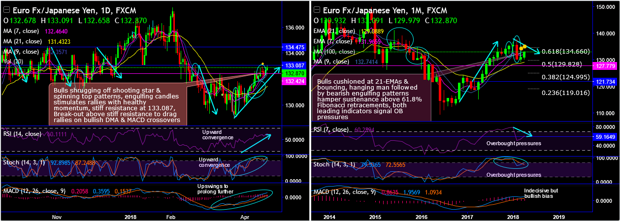 2018-4-19-EURJPY.png