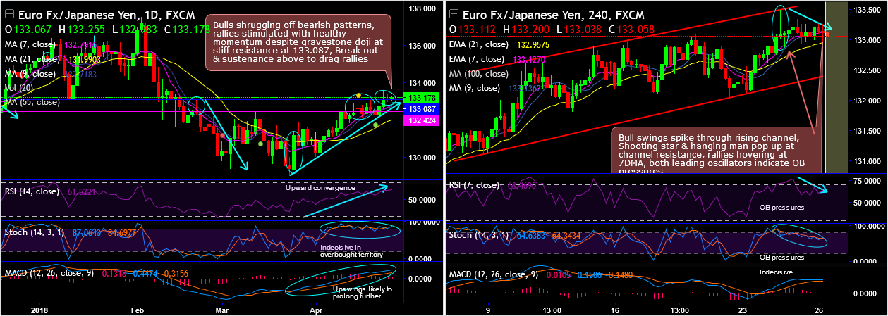 2018-4-26-EURJPY.png