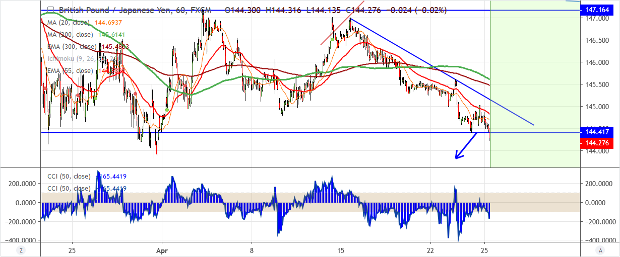 2019-04-25-GBPJPY.PNG.png