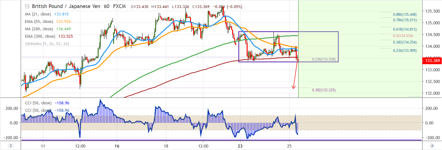 2019-09-25-GBPJPY.png