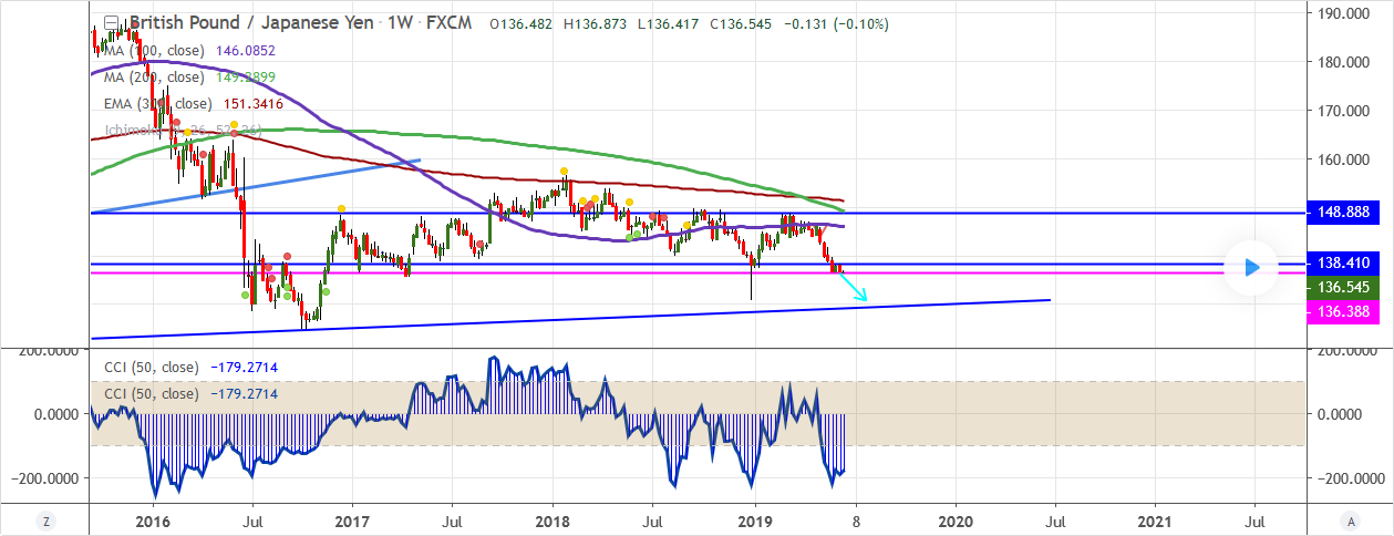 GBPJPY-2019-06-17.png