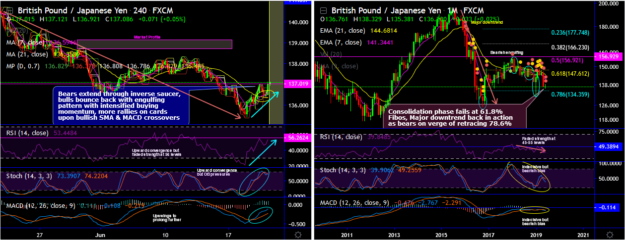 GBPJPY-2019-06-20.png