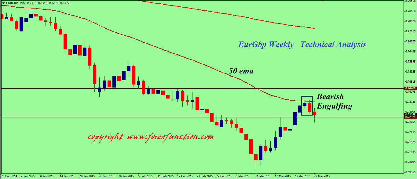 eurgbp-weekly-technical-outlook.png